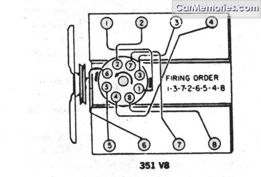 Firing Order 351W 351 windsor ignition wiring diagram 351 windsor wiring harness Ford Ignition Switch Wiring Diagram at gsmportal.co